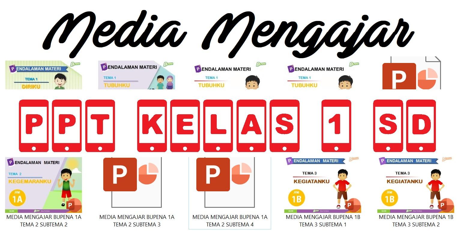 Download PowerPoint Media Pembelajaran Kurikulum 2013 Sekolah Dasar (SD) atau Madrasah Ibtidaiyah (MI) Kelas I (Satu) Semua Tema