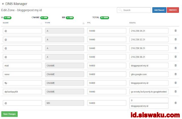 custom domain exabytes ke blogger