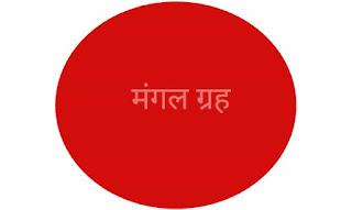 kamjor mangal k lakshan aur upay | कमजोर मंगल लक्षण और उपाय