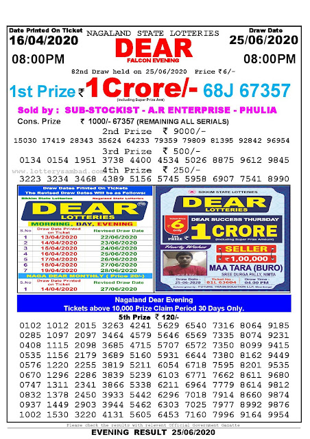 Nagaland State Lottery Sambad 16-04-2020 Today Result 8 PM