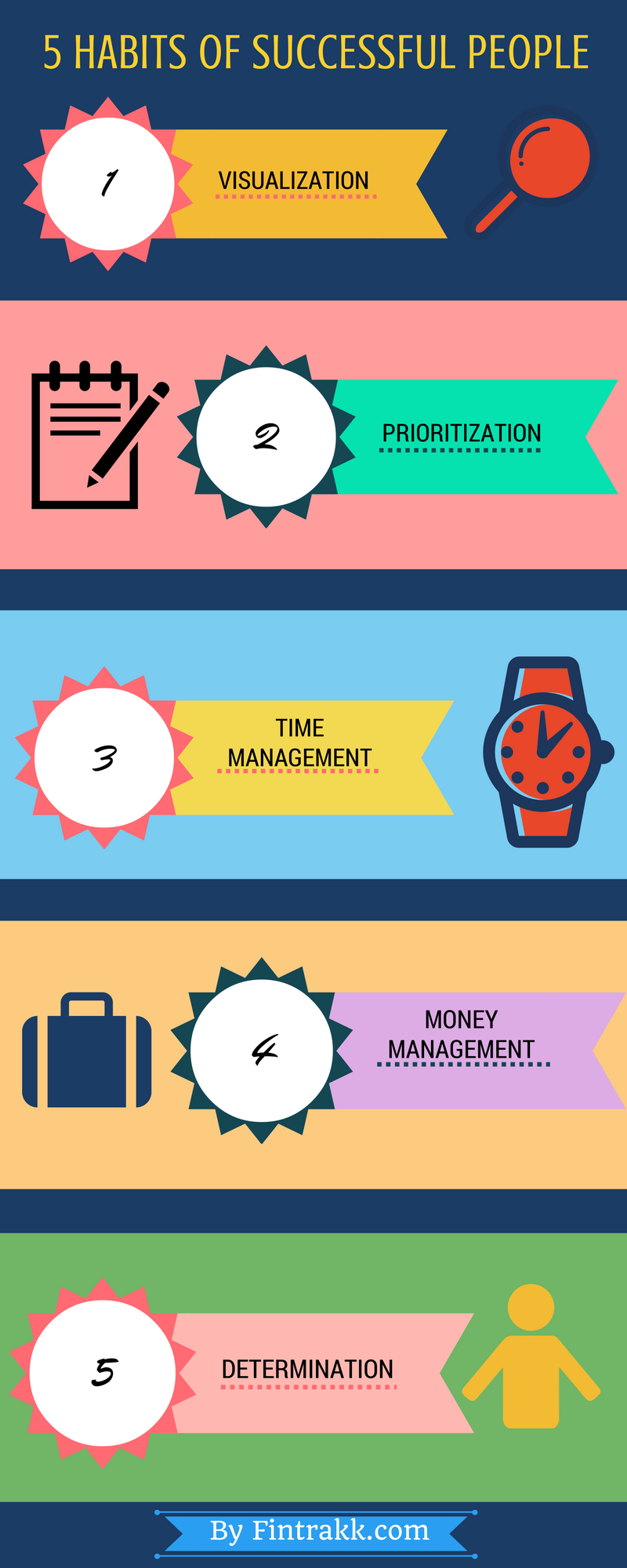 5 Habits Of Successful People #infographic #Successful People #Habits