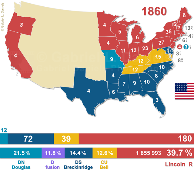 United States of America presidential election of 1860