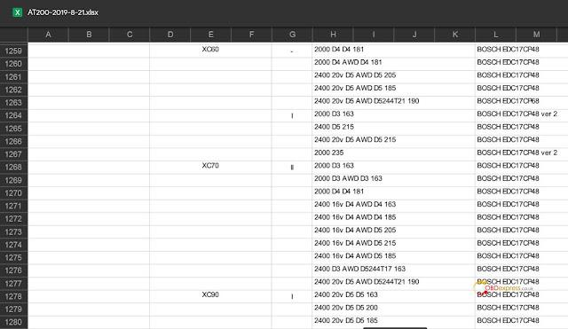 cg-at200-ecu-programming-bosch-delphi-02