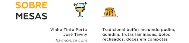 Finalize seu jantar harmonizando o vinho com a sobremesa