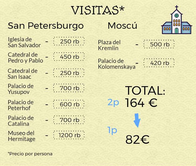 Precio visitas San Petersburgo y Moscú