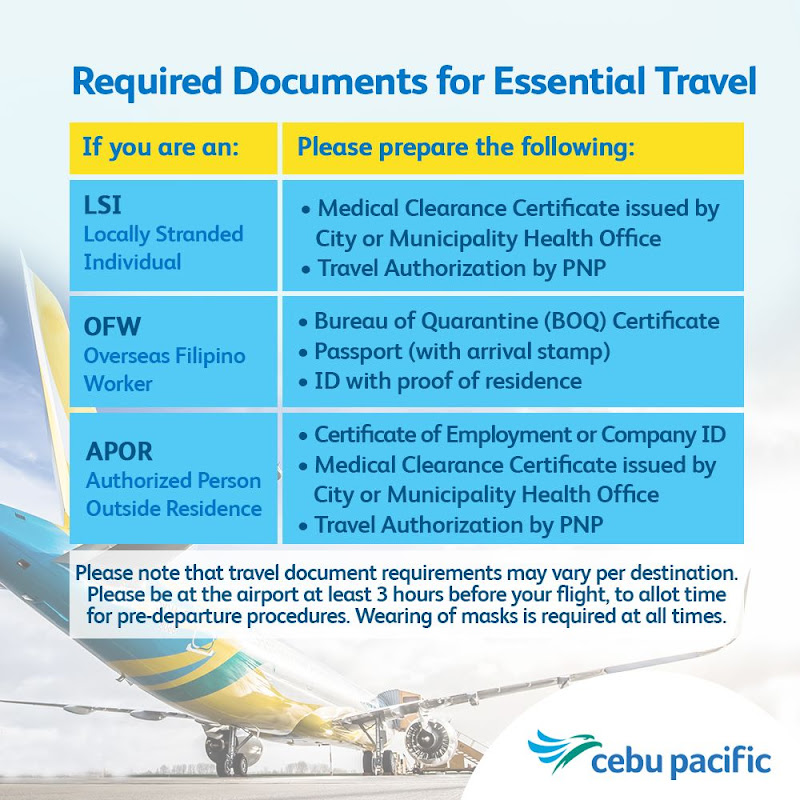 List of Required Travel Documents for Essential Travels