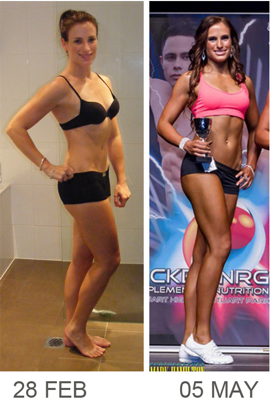 Fitness Model: Before and After