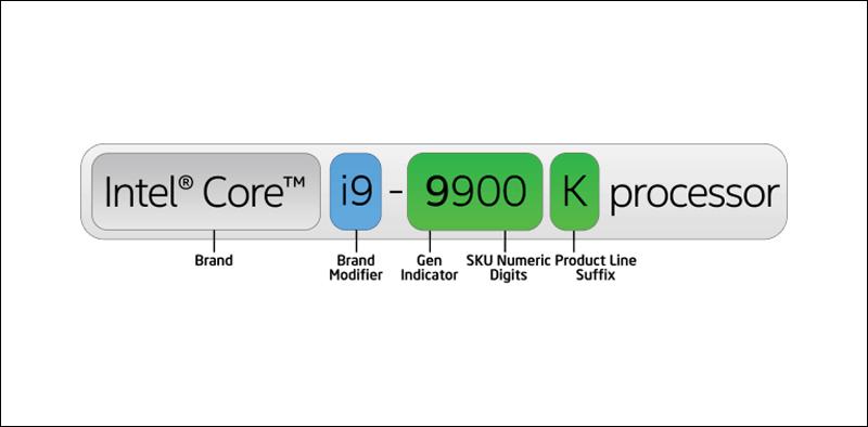 الأرقام-الحروف-في-أسماء-معالجات-Intel
