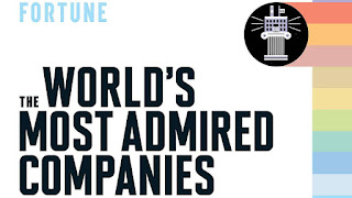 "FORTUNE Magazine Places Canon Among ""World's Most Admired Companies"" for 2018"