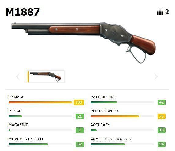 أفضل خمس أسلحة فى فري فاير لقتل الأعداء فى فرقة كلاش
