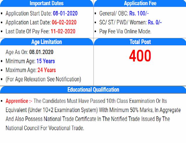 RCF Kapurthala Apprentice Online Job Apply 2020
