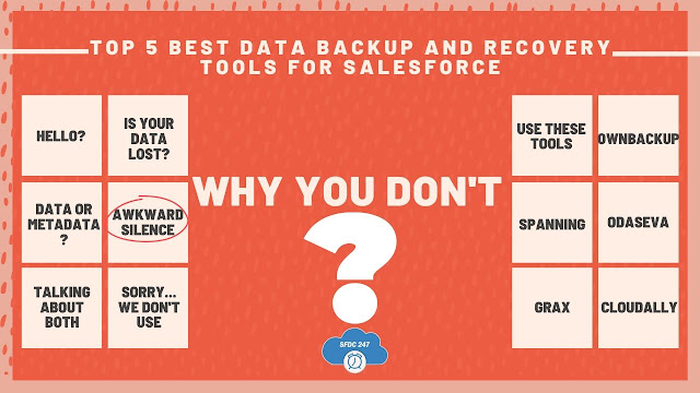 Top 5 Best Data Backup And Recovery Tools For Salesforce
