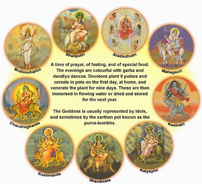 all-names-of-durga-mata