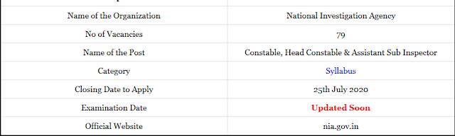 NIA Constable Exam Syllabus Overview
