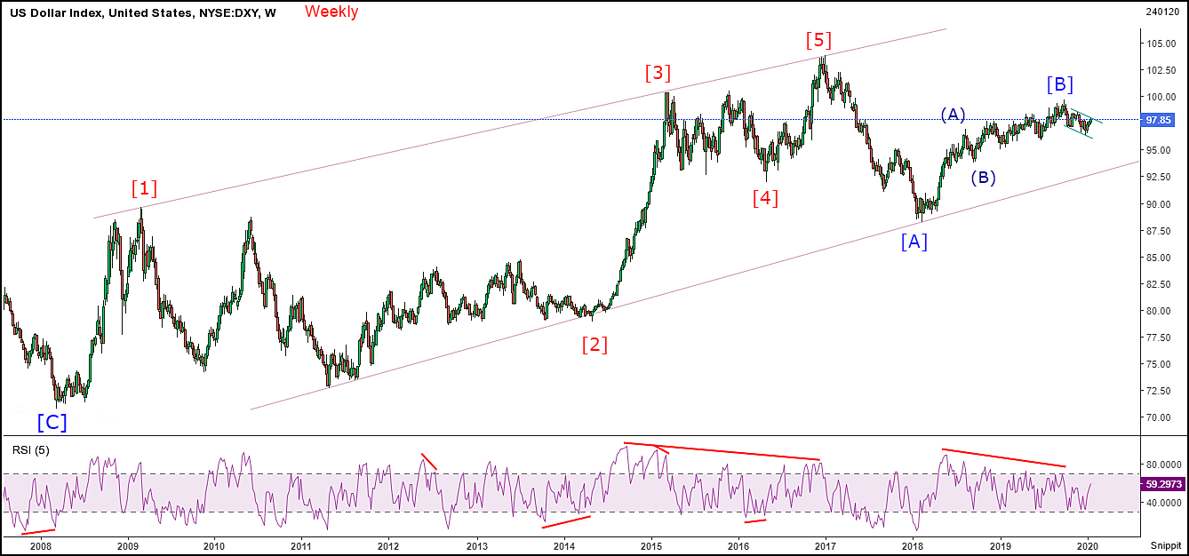 dxy-w-240120.png