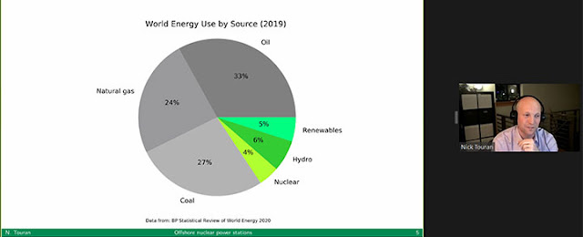 World energy use by source (Source: Distinctive Voices lecture by Nick Touran)