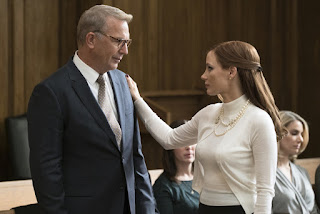 Molly's Game Costner