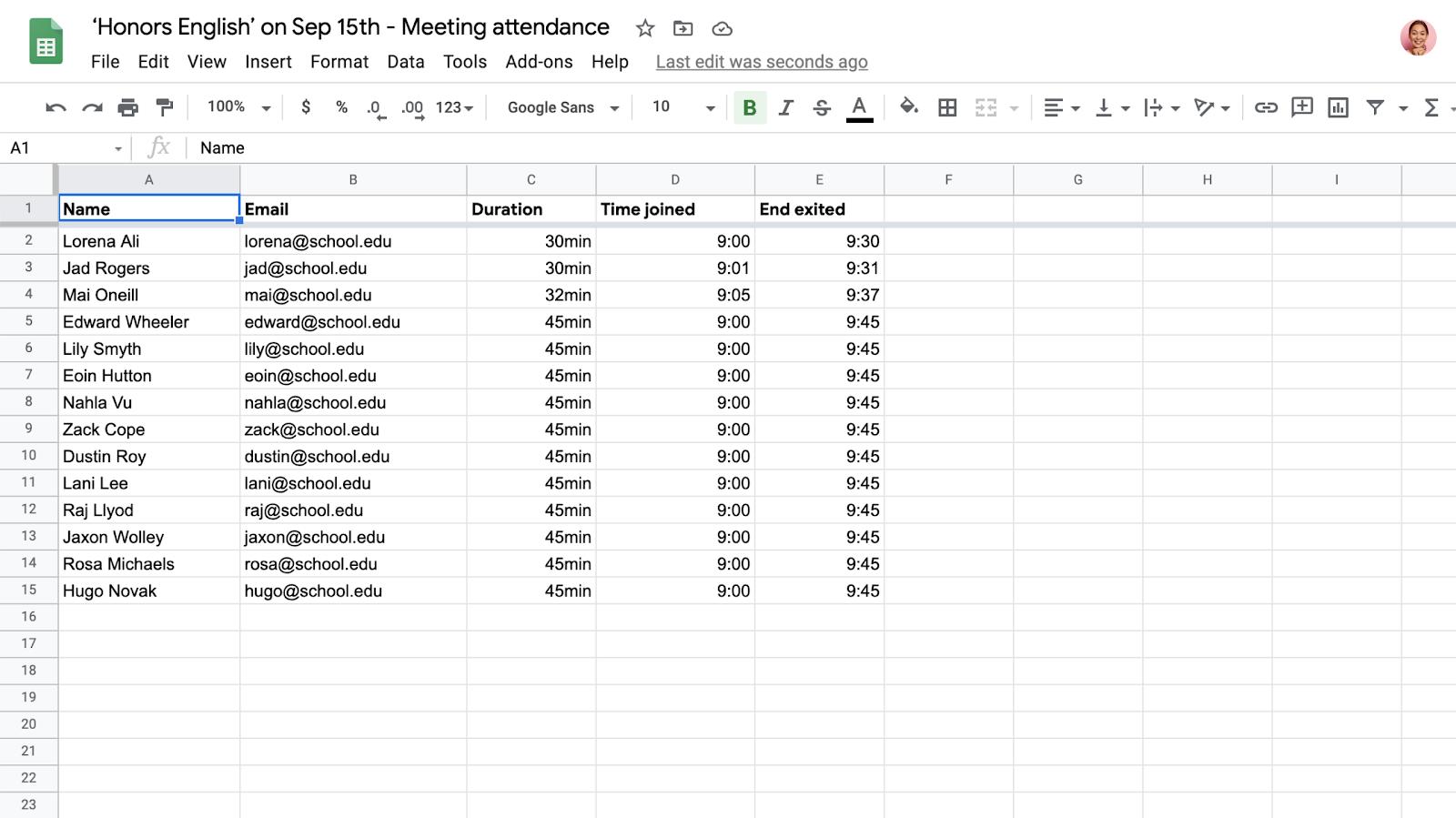 Exemple d'informe d'assistència de Google Meet