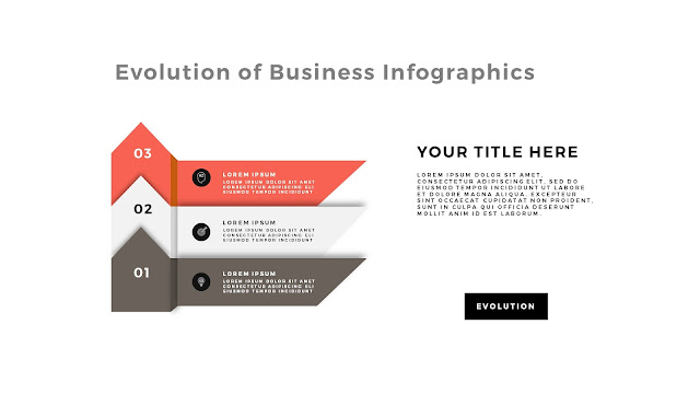 Evolution of Business Infographic Free PowerPoint Template Slide 2