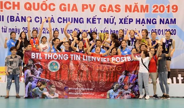 LĐBCVN thông báo kết quả các giải vô địch Việt Nam năm 2019