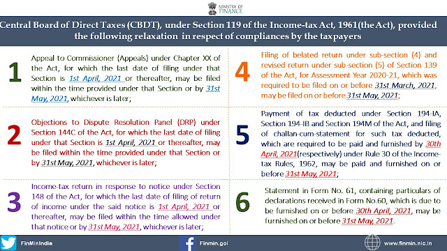 cbdt-order-extend-due-date-itr-tds-other-compliances