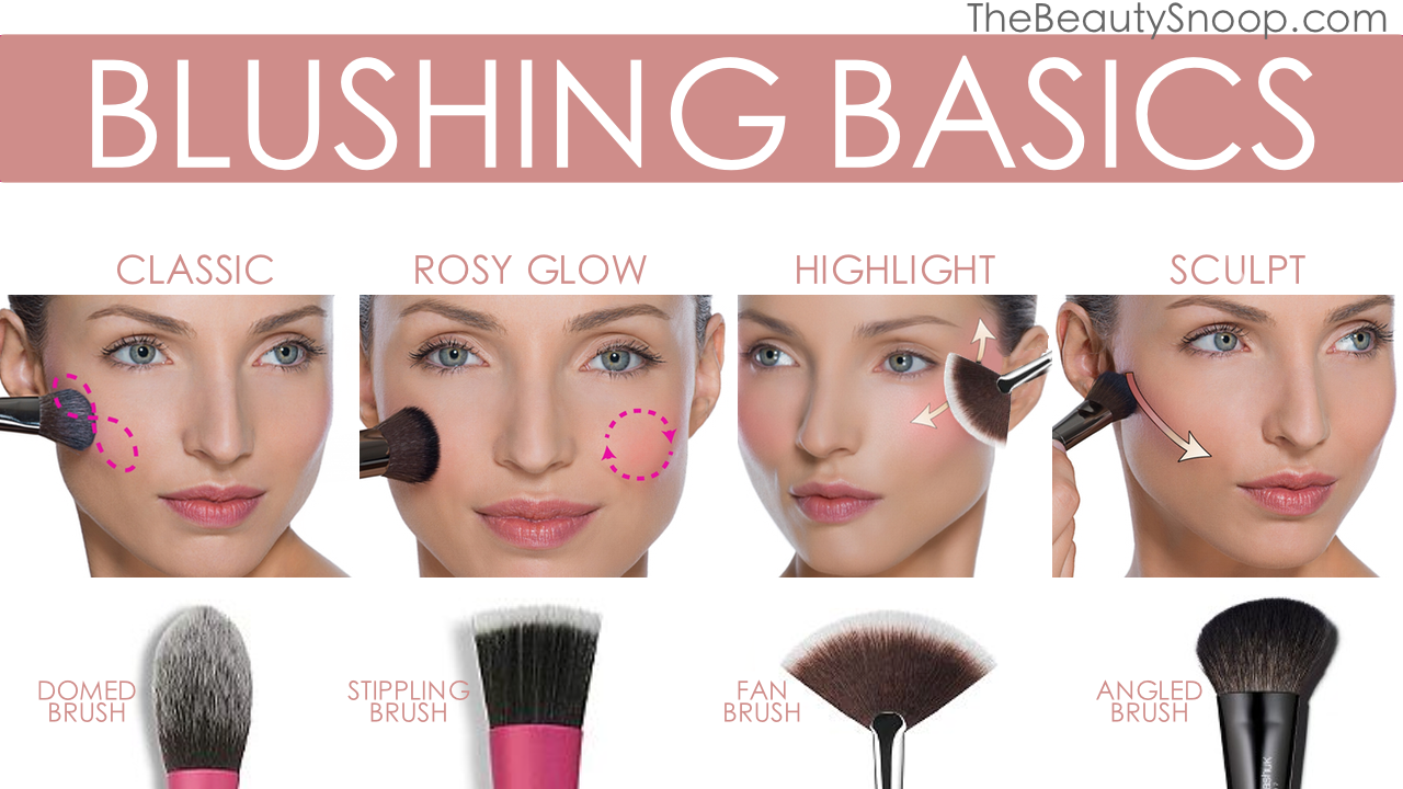 Some makeup artists like to apply blush BEFORE foundation for a more