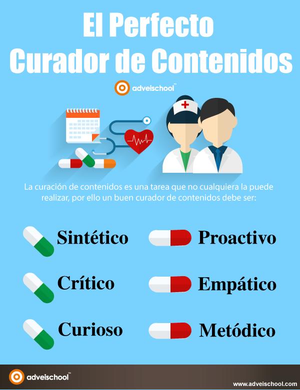 Infografía El perfecto curador de contendios.