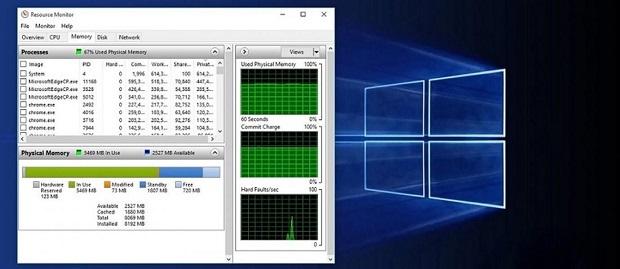 Tahukah Kamu ? 5 Cara Mengatasi Penggunaan RAM dan CPU yang Boros