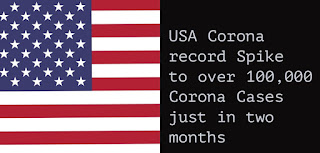 USA Records Spike to Over 100,000 Corona Cases Just in Two Month