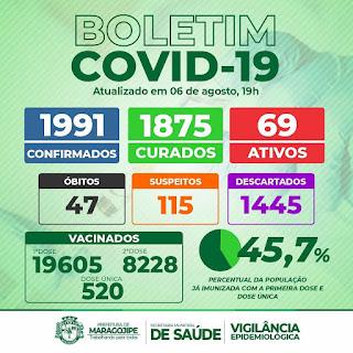 Imagem: Divulgação / Prefeitura Municipal de Maragojipe