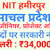NIT Hamirpur Himachal Pradesh Recruitment 2019