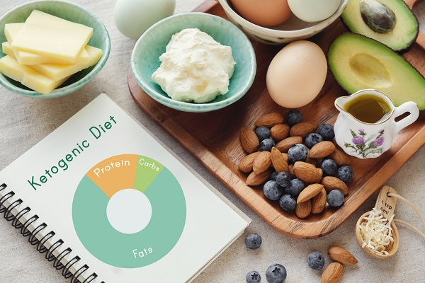Ketogenic Diets - Understanding Ketosis and Ketones