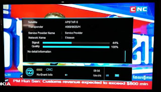 Gambar HD Cnc, Ctn, Mytv