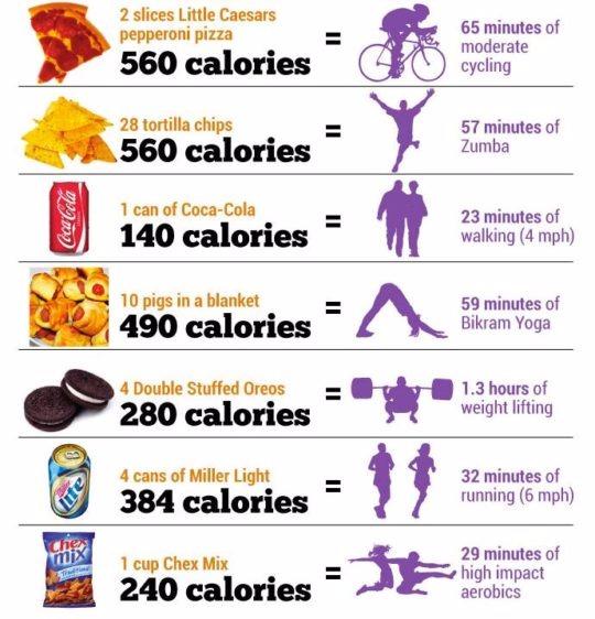 Cara Mudah Bakar Kalori Dengan Shaklee Shidarahmat