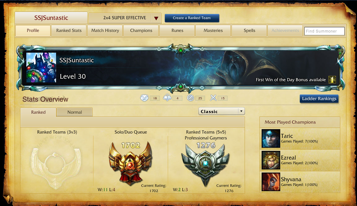 LoL Highest Win Rate Champions of the Week: Taric, Evelynn