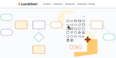 aplikasi pembuat flowchart online - lucidchart
