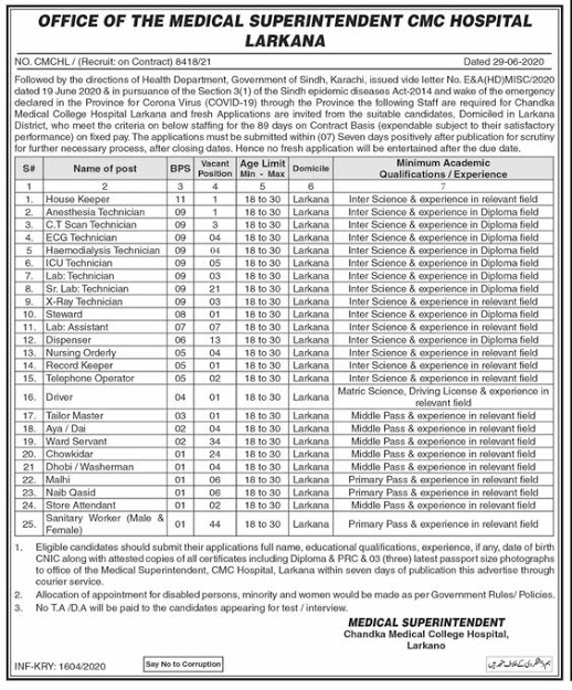 Latest 200+ Jobs Chandka Medical College (CMC) Health Department 2020 For COVID-19 ECG Technician, CT Scan Technician, Record Keeper & Dispenser