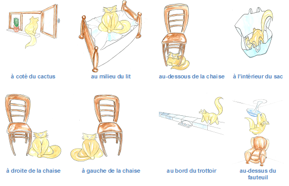 Baladix: Le présent de l'indicatif (rappel) / 8º. Ano