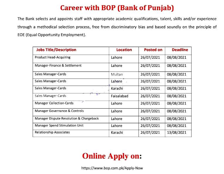 The Bank of Punjab BOP Latest Jobs 2021 – Online Apply
