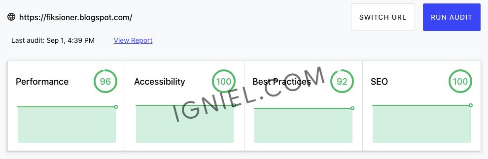 Hasil Test Fiksioner di Situs WebDev