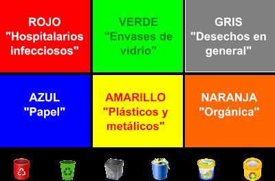 Resultado de imagen para colores del reciclaje