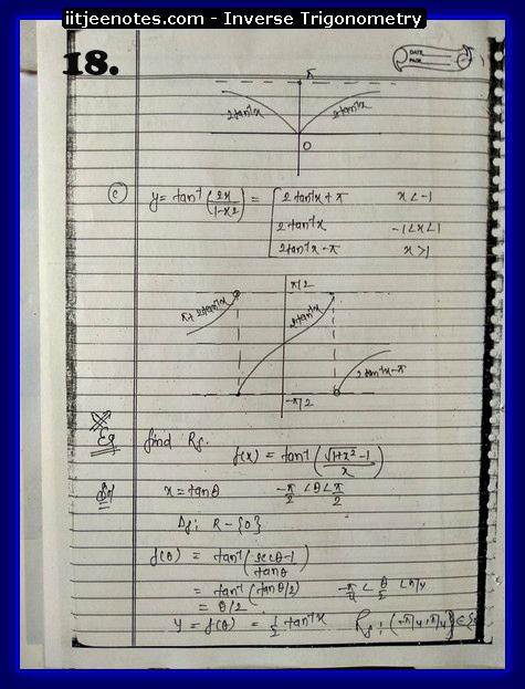 inverse trigonometry notes6