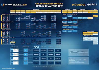 Regarder France Handball 2017 en direct