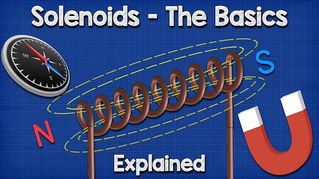 Solenoid Basics Explained - Working Principle