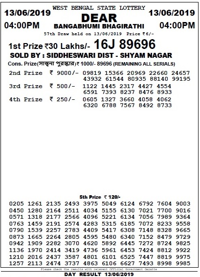 Dear Banga Bhumi Bhagirathi Lottery Results 20 June 2019 Thursday Draw Winners