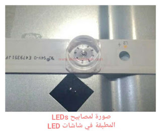 What are LED screens and how do they work .. What are the most important advantages and disadvantages?
