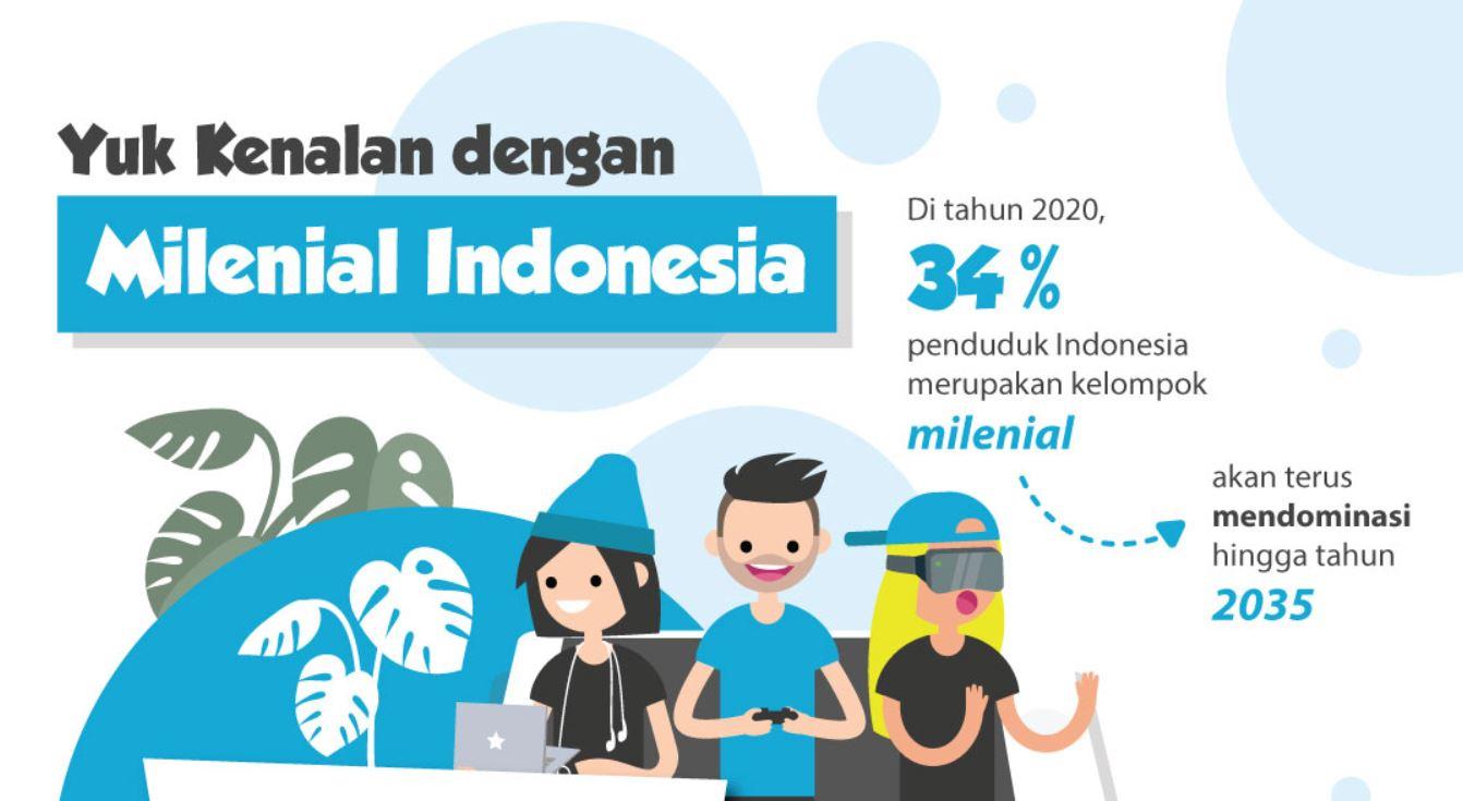 Ilustrasi Generasi Milenial Indonesia