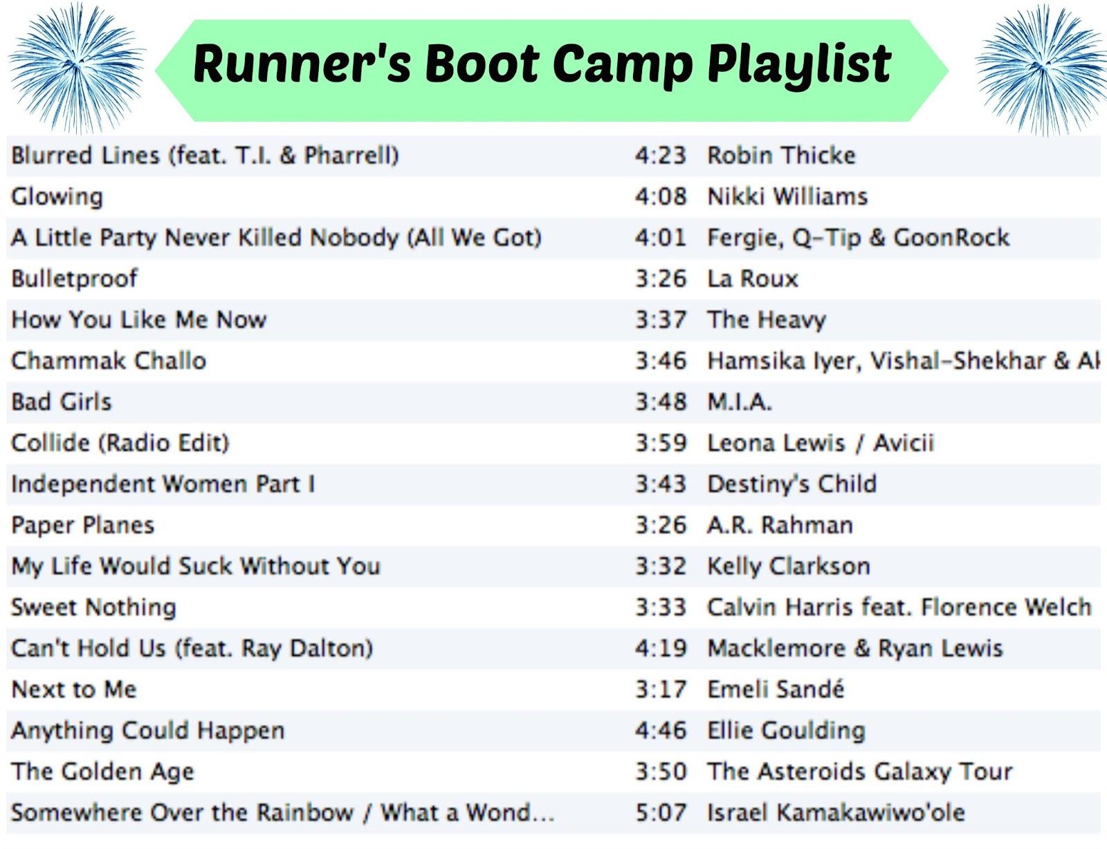 Jen's Best Life: Workout: Runner's Boot Camp