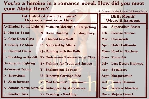 Book title generator romance