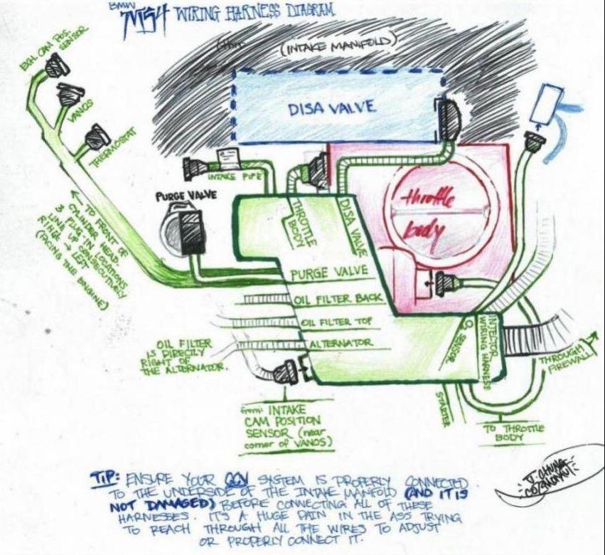 beemer lab bmw m54 engine wiring harness diagram illustration